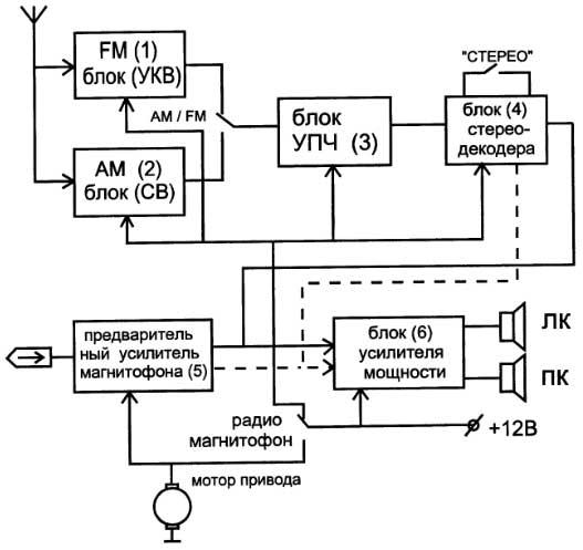 Схема магнитолы LG - Схемы.